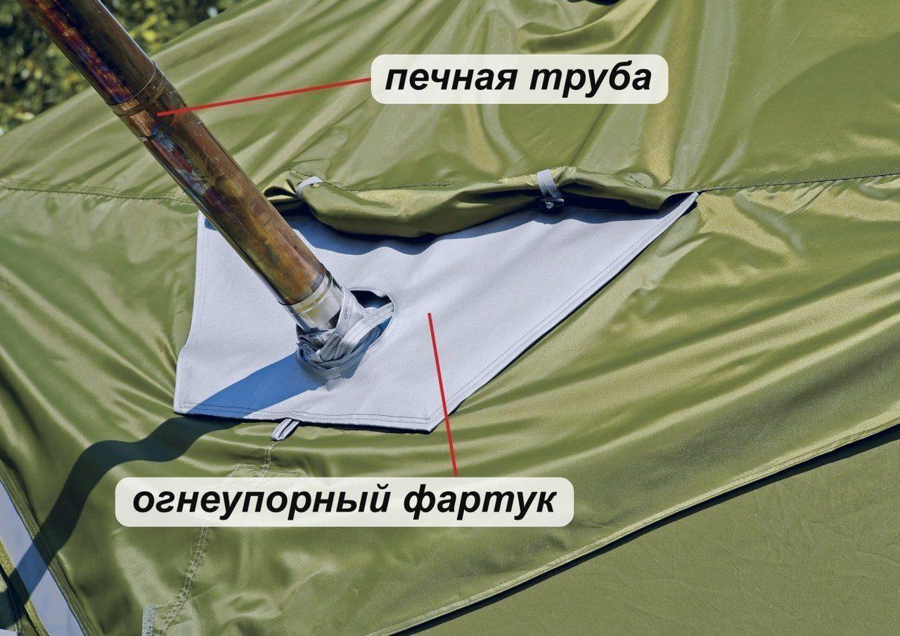 рейтинг зимних палаток для рыбалки