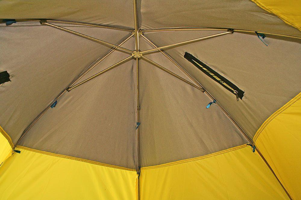 китайский зонт для рыбалки